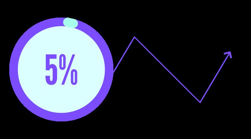 Fixed vs. Variable Interest Rates
